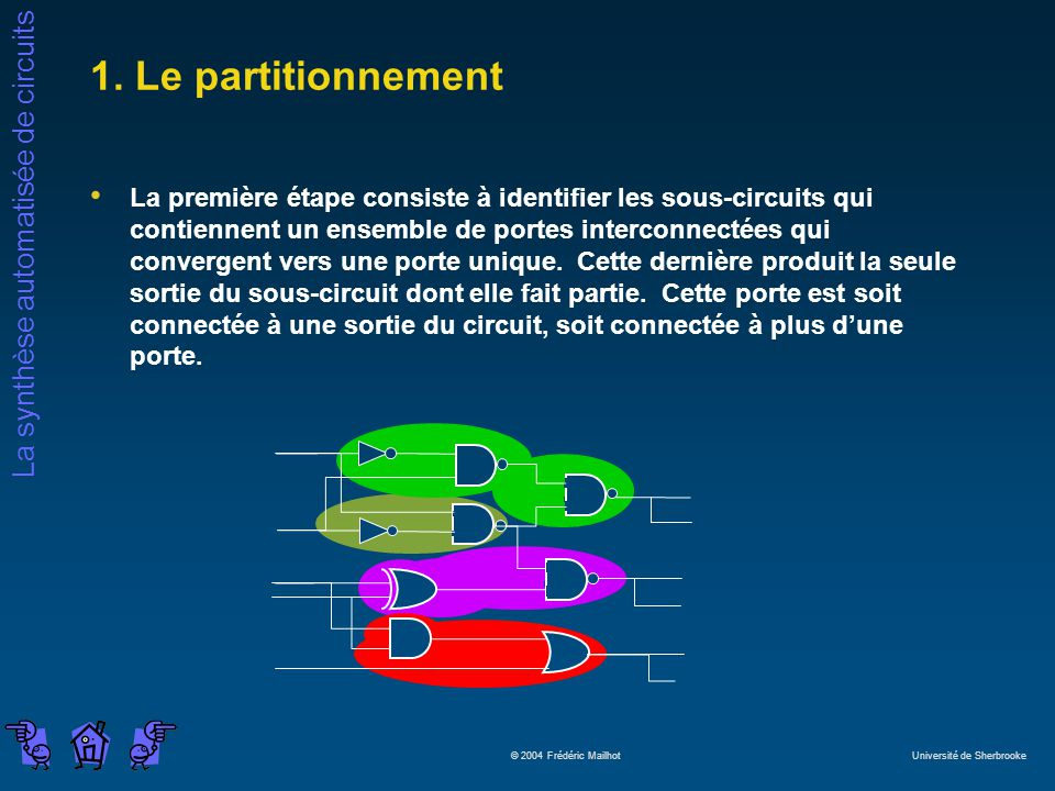 1. Le partitionnement