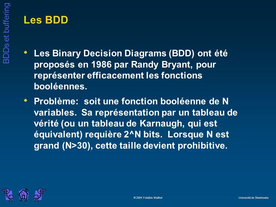 Les BDD Les Binary Decision Diagrams (BDD) ont été proposés en 1986 par Randy Bryant, pour représenter efficacement les fonctions booléennes.