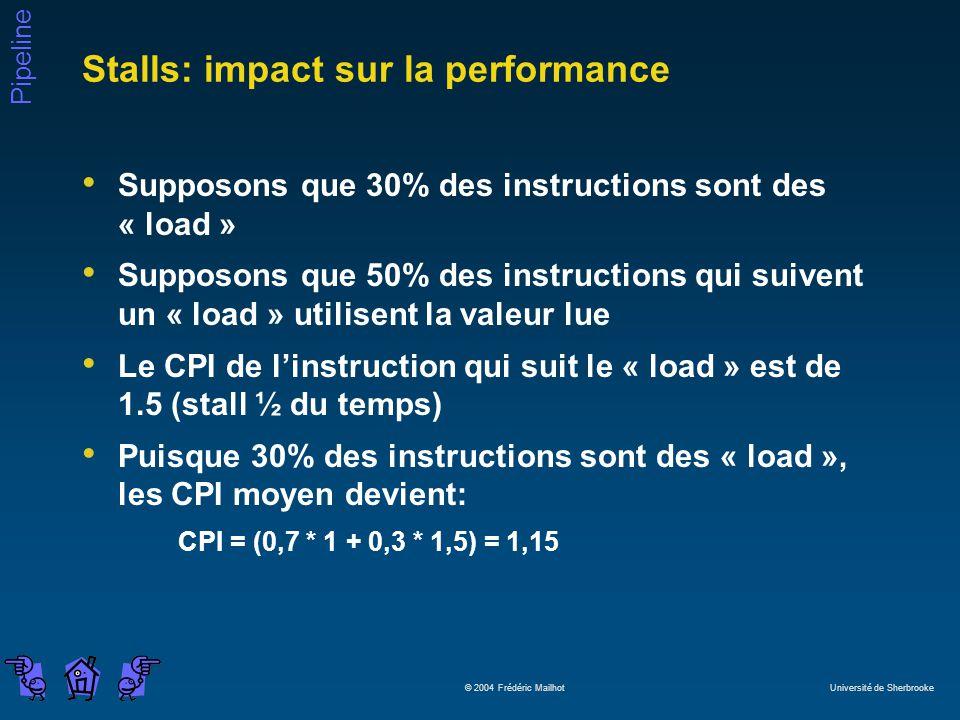 Stalls: impact sur la performance