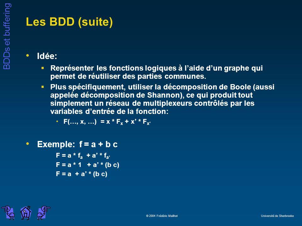 Les BDD (suite) Idée: Exemple: f = a + b c