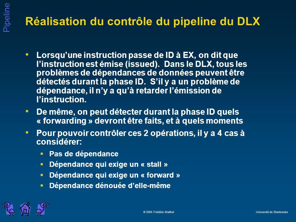 Réalisation du contrôle du pipeline du DLX