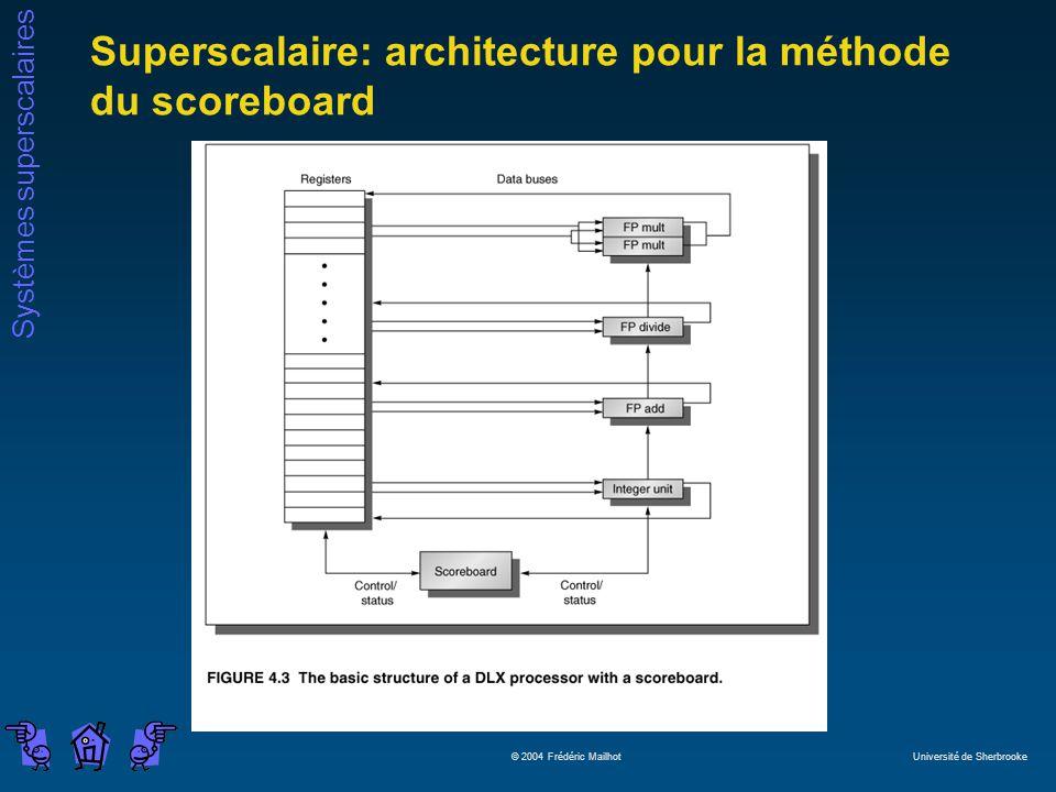 Superscalaire: architecture pour la méthode du scoreboard