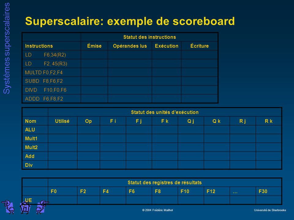Superscalaire: exemple de scoreboard