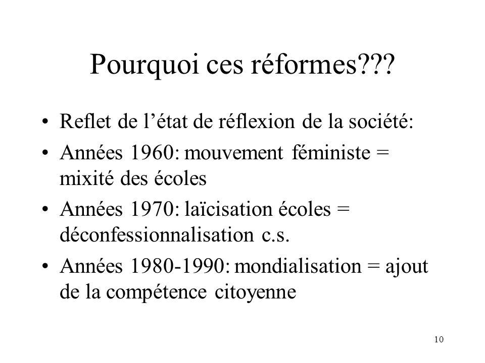 Pourquoi ces réformes Reflet de l'état de réflexion de la société: