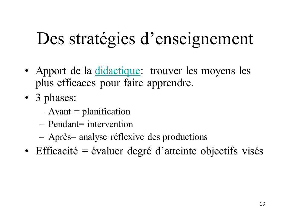 Des stratégies d'enseignement