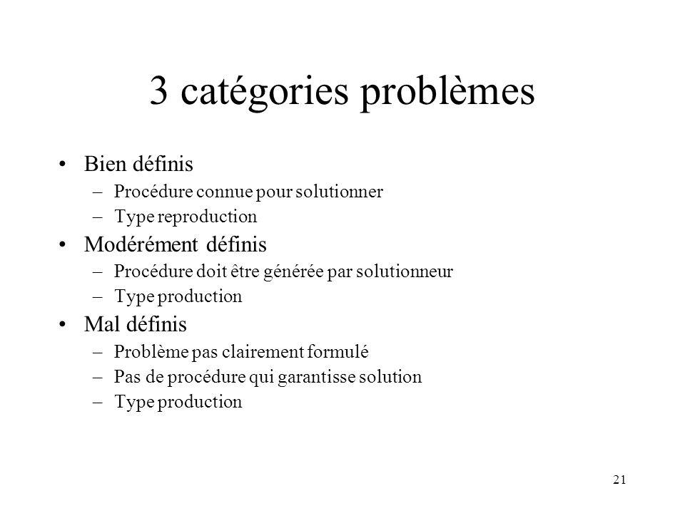 3 catégories problèmes Bien définis Modérément définis Mal définis
