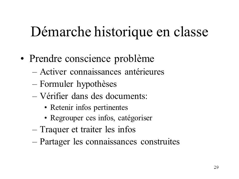 Démarche historique en classe