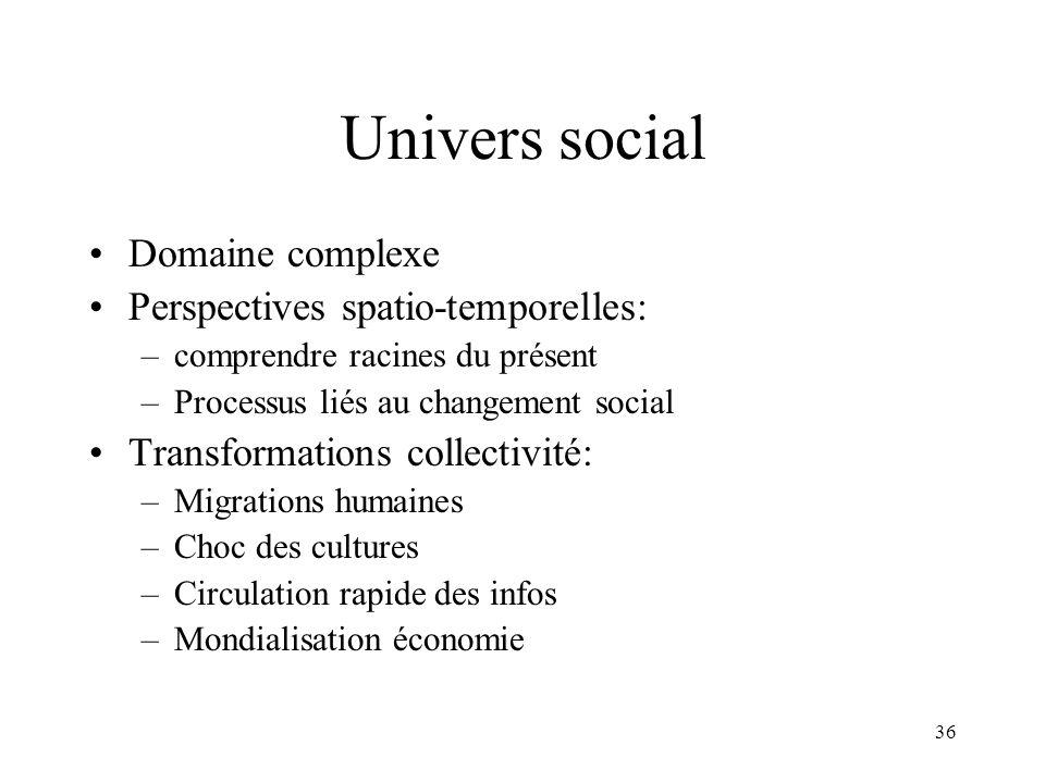 Univers social Domaine complexe Perspectives spatio-temporelles: