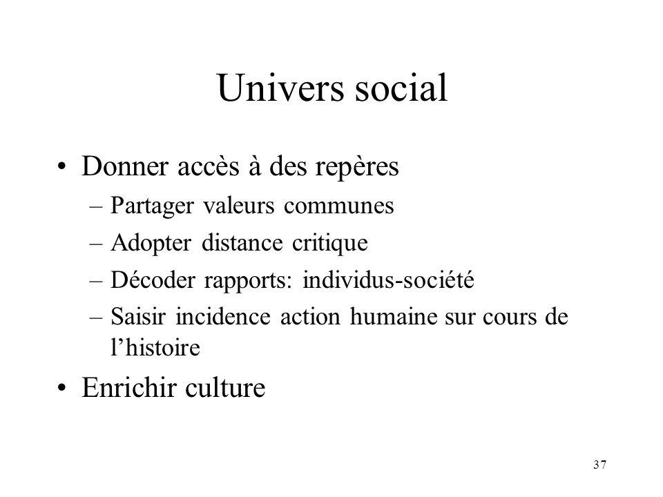Univers social Donner accès à des repères Enrichir culture