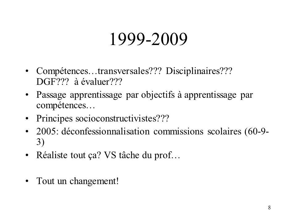 1999-2009 Compétences…transversales Disciplinaires DGF à évaluer Passage apprentissage par objectifs à apprentissage par compétences…