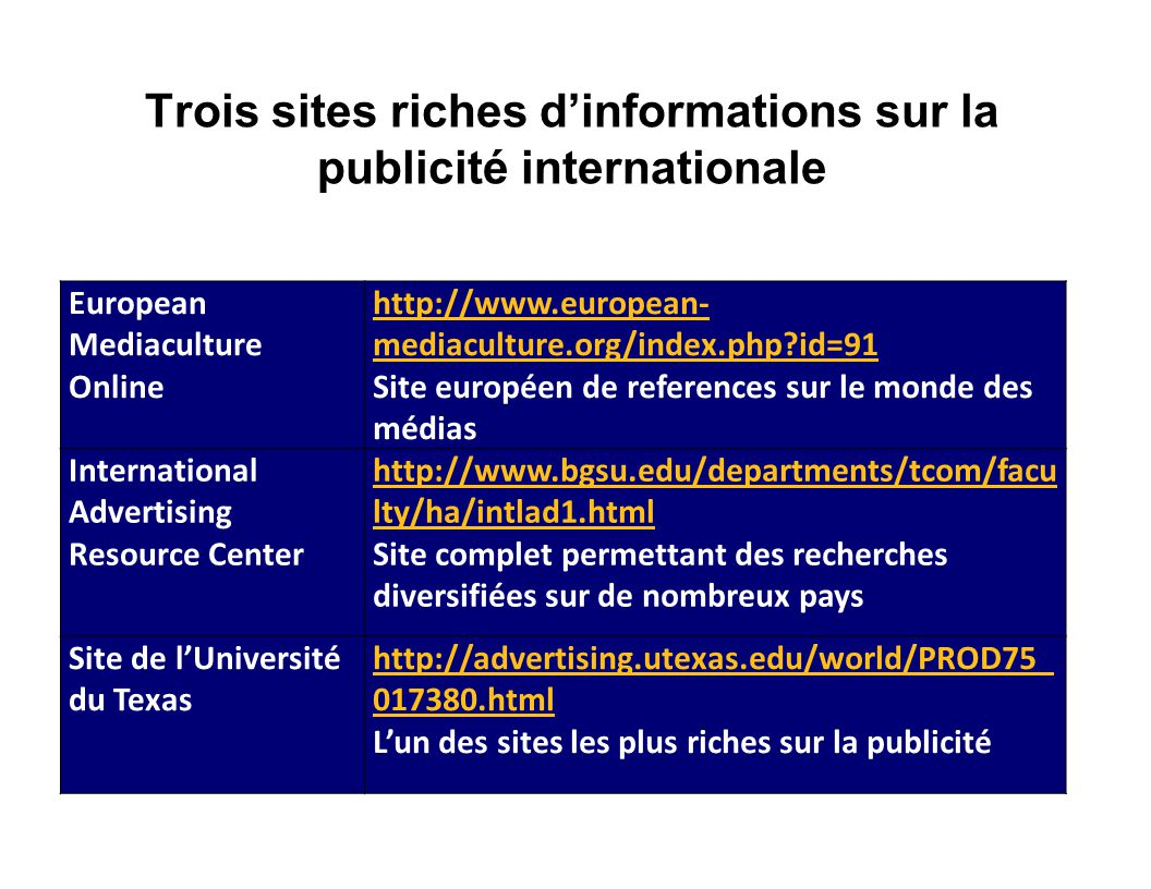 Trois sites riches d'informations sur la publicité internationale