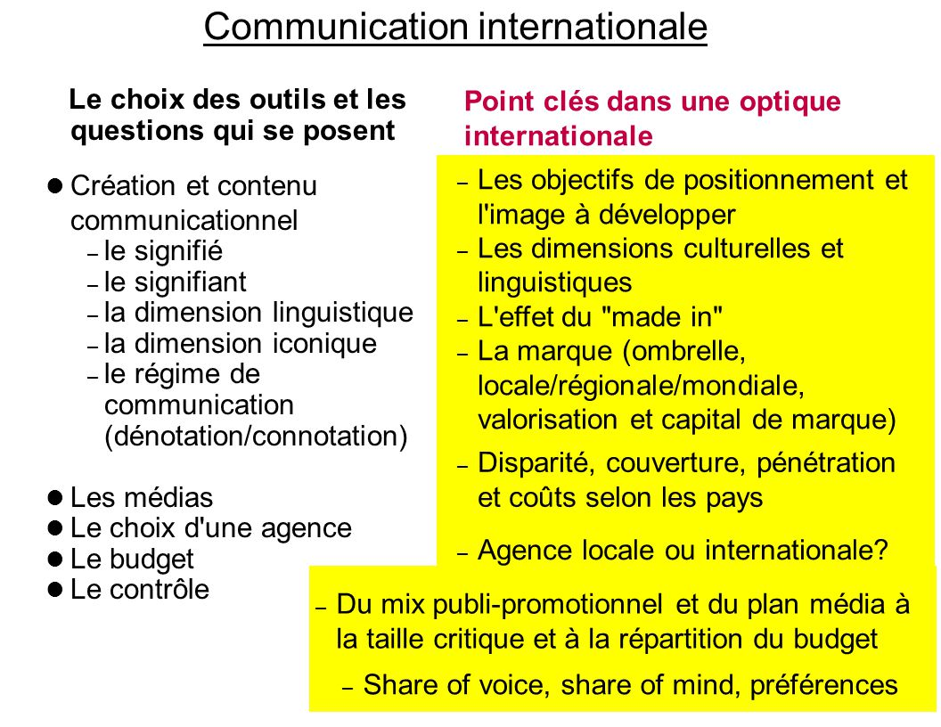 Communication internationale