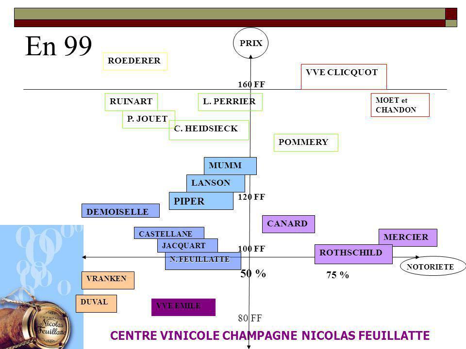 CENTRE VINICOLE CHAMPAGNE NICOLAS FEUILLATTE