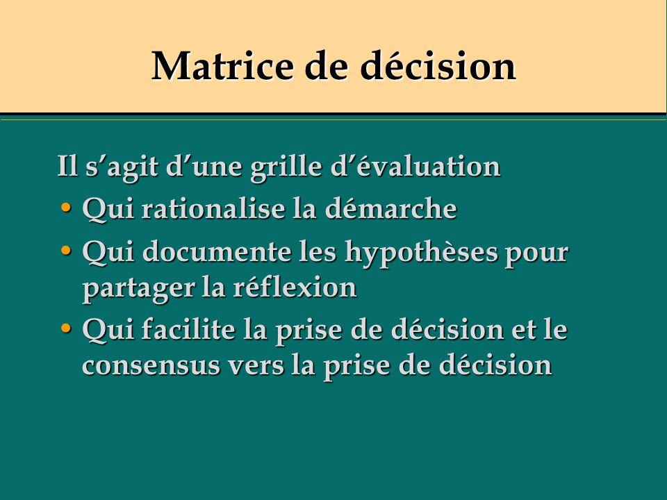 Matrice de décision Il s'agit d'une grille d'évaluation