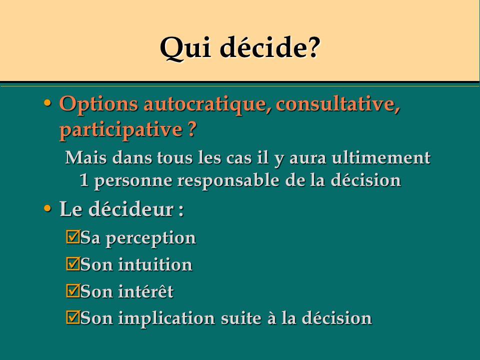 Qui décide Options autocratique, consultative, participative