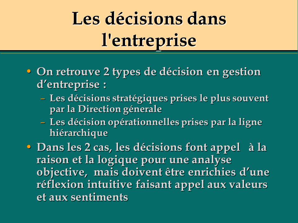 Les décisions dans l entreprise