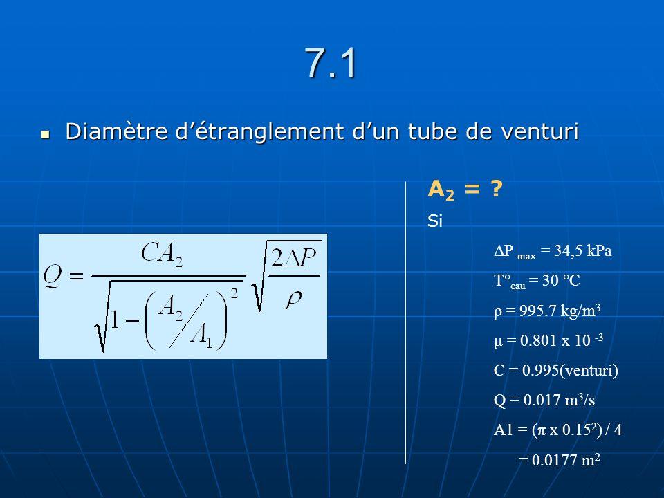 7.1 Diamètre d'étranglement d'un tube de venturi A2 = Si