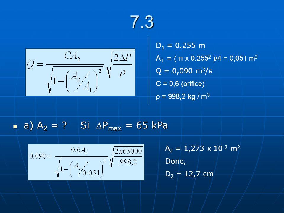 7.3 D1 = 0.255 m. A1 = ( π x 0.2552 )/4 = 0,051 m2. Q = 0,090 m3/s. C = 0,6 (orifice) ρ = 998,2 kg / m3.