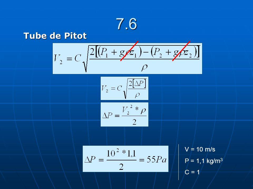 7.6 Tube de Pitot V = 10 m/s Ρ = 1,1 kg/m3 C = 1