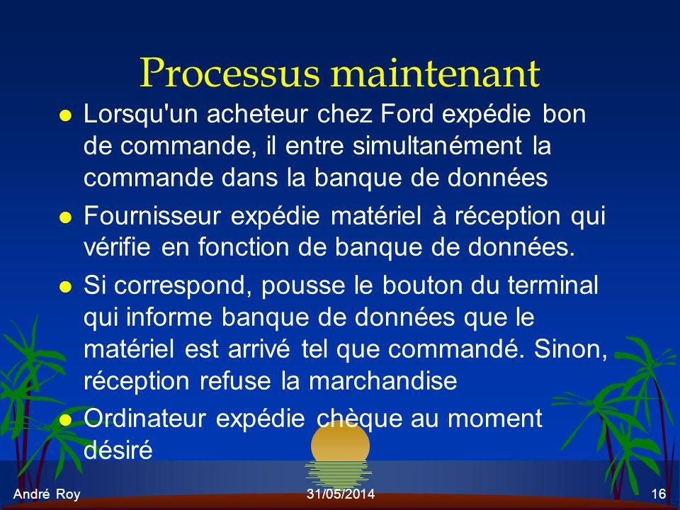Processus maintenant Lorsqu un acheteur chez Ford expédie bon de commande, il entre simultanément la commande dans la banque de données.