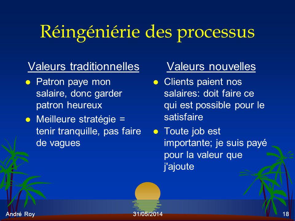 Réingéniérie des processus