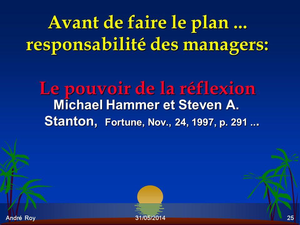 Avant de faire le plan ... responsabilité des managers: Le pouvoir de la réflexion