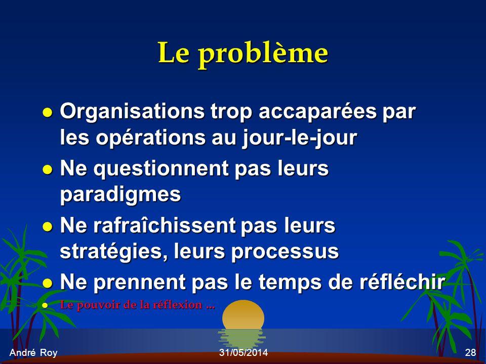 Le problème Organisations trop accaparées par les opérations au jour-le-jour. Ne questionnent pas leurs paradigmes.