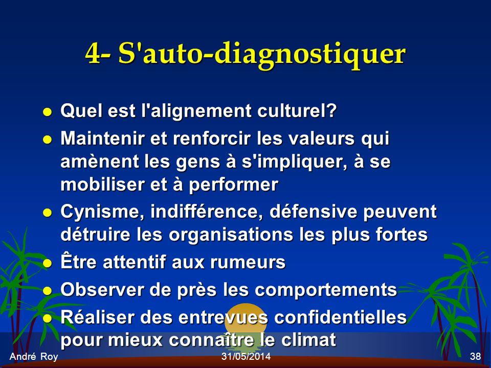 4- S auto-diagnostiquer