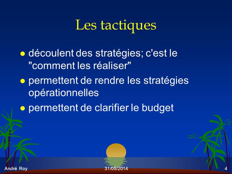 Les tactiques découlent des stratégies; c est le comment les réaliser permettent de rendre les stratégies opérationnelles.