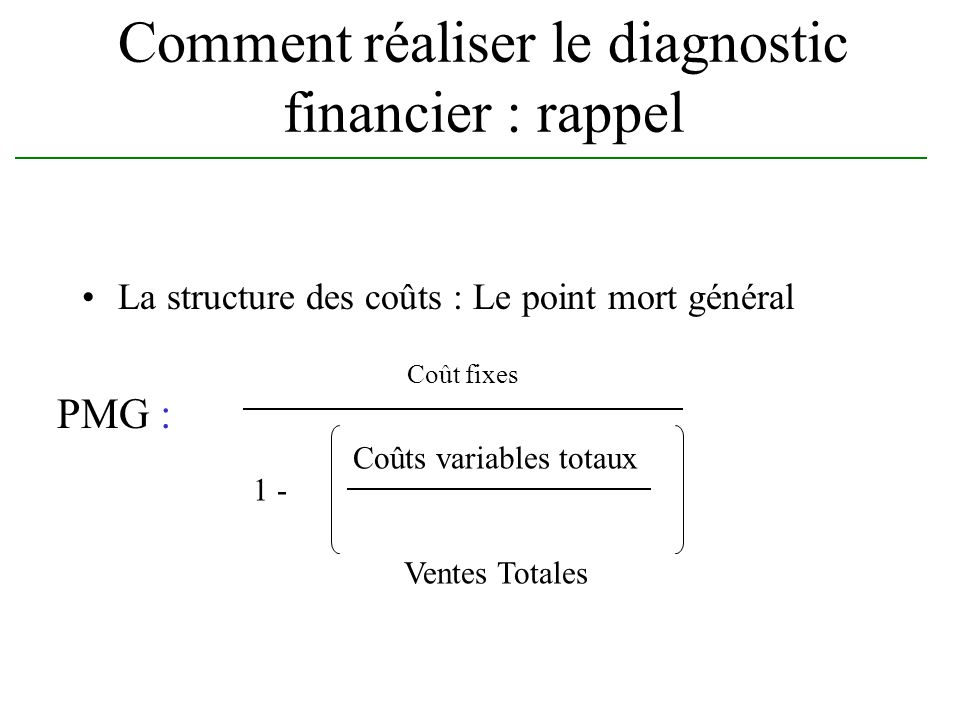 Comment réaliser le diagnostic financier : rappel