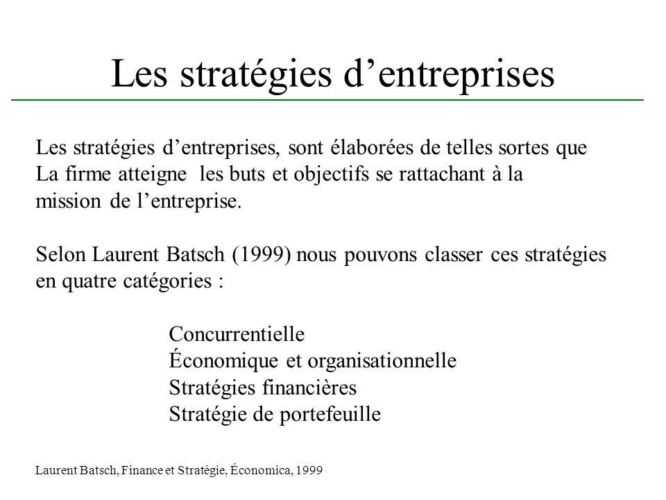 Les stratégies d'entreprises