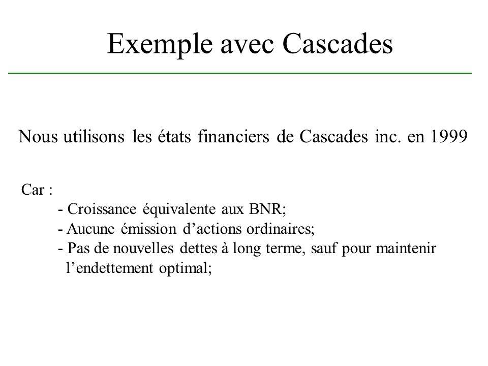 Exemple avec Cascades Nous utilisons les états financiers de Cascades inc. en 1999. Car : - Croissance équivalente aux BNR;