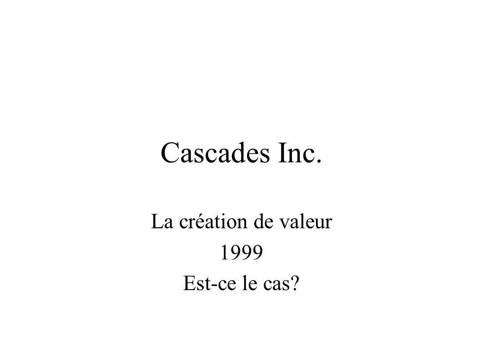 Cascades Inc. La création de valeur 1999 Est-ce le cas