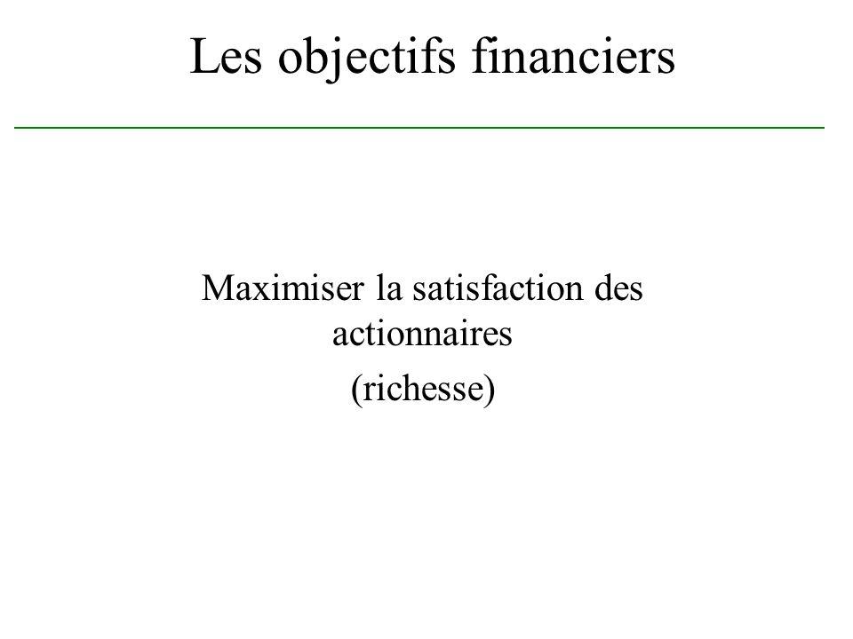 Les objectifs financiers