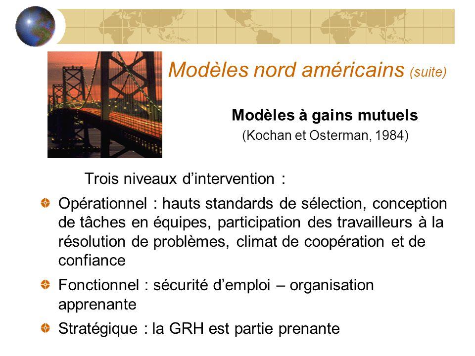 Modèles nord américains (suite)