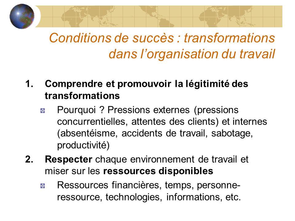 Conditions de succès : transformations dans l'organisation du travail