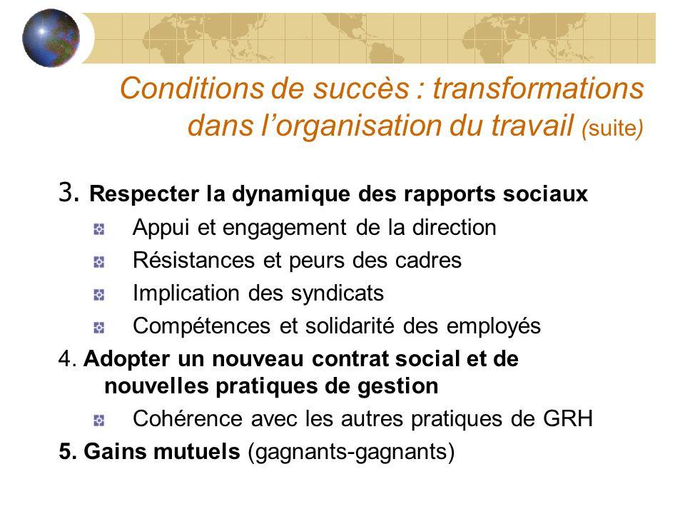 Conditions de succès : transformations dans l'organisation du travail (suite)