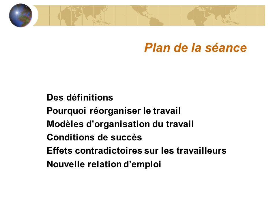Plan de la séance Des définitions Pourquoi réorganiser le travail