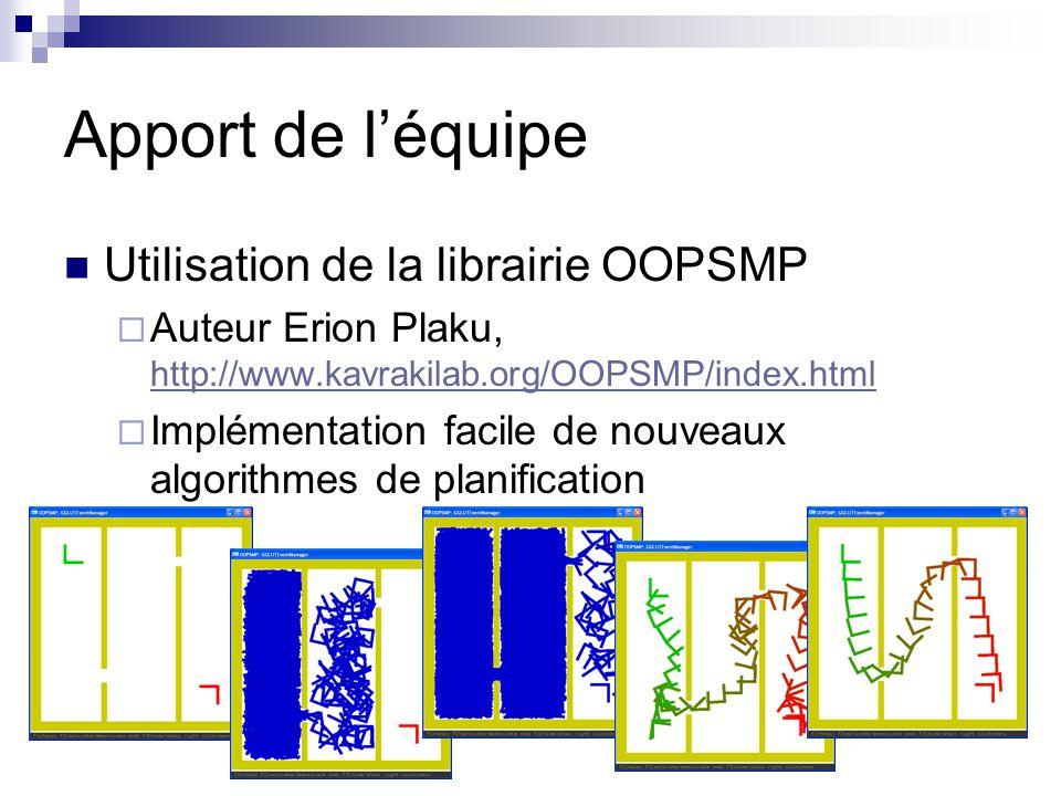 Apport de l'équipe Utilisation de la librairie OOPSMP