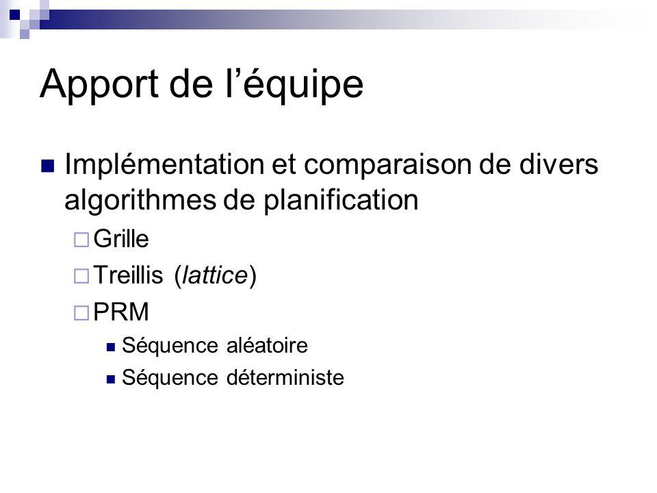 Apport de l'équipe Implémentation et comparaison de divers algorithmes de planification. Grille. Treillis (lattice)