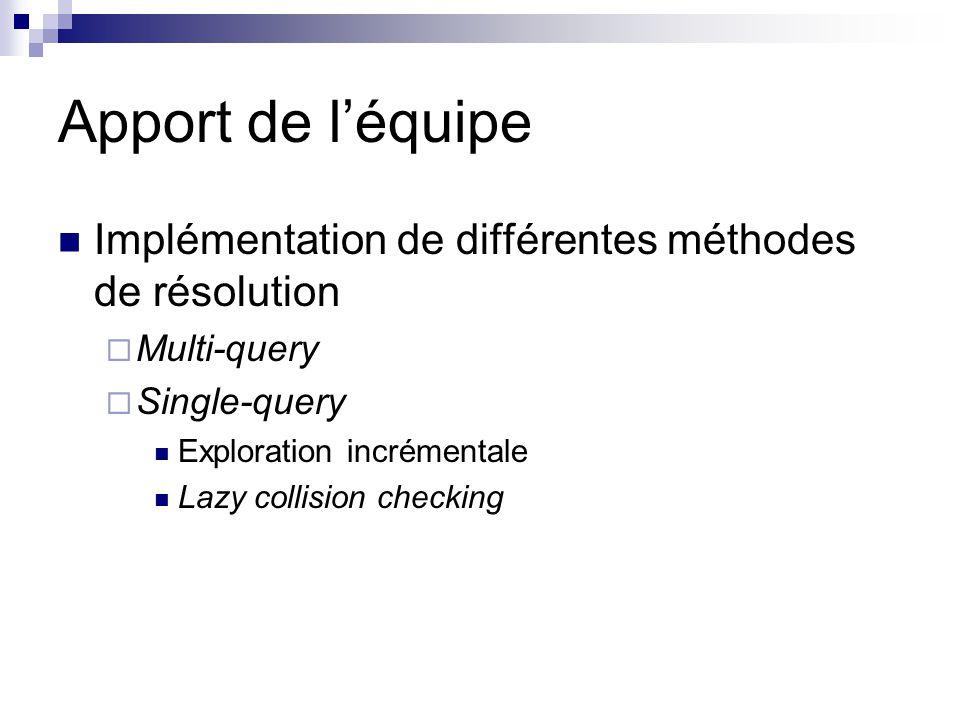 Apport de l'équipe Implémentation de différentes méthodes de résolution. Multi-query. Single-query.