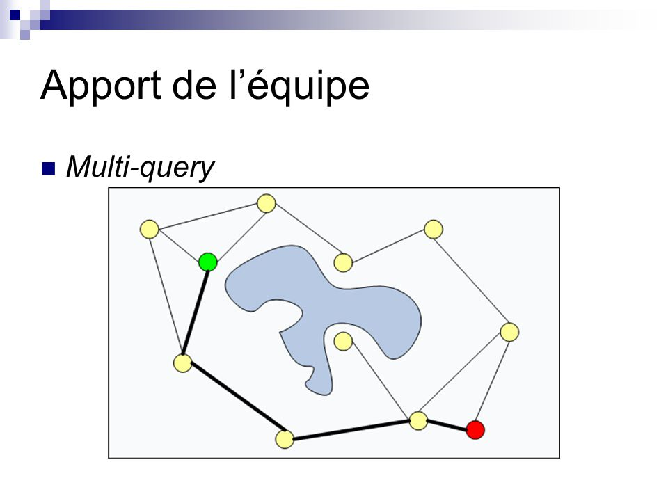 Apport de l'équipe Multi-query