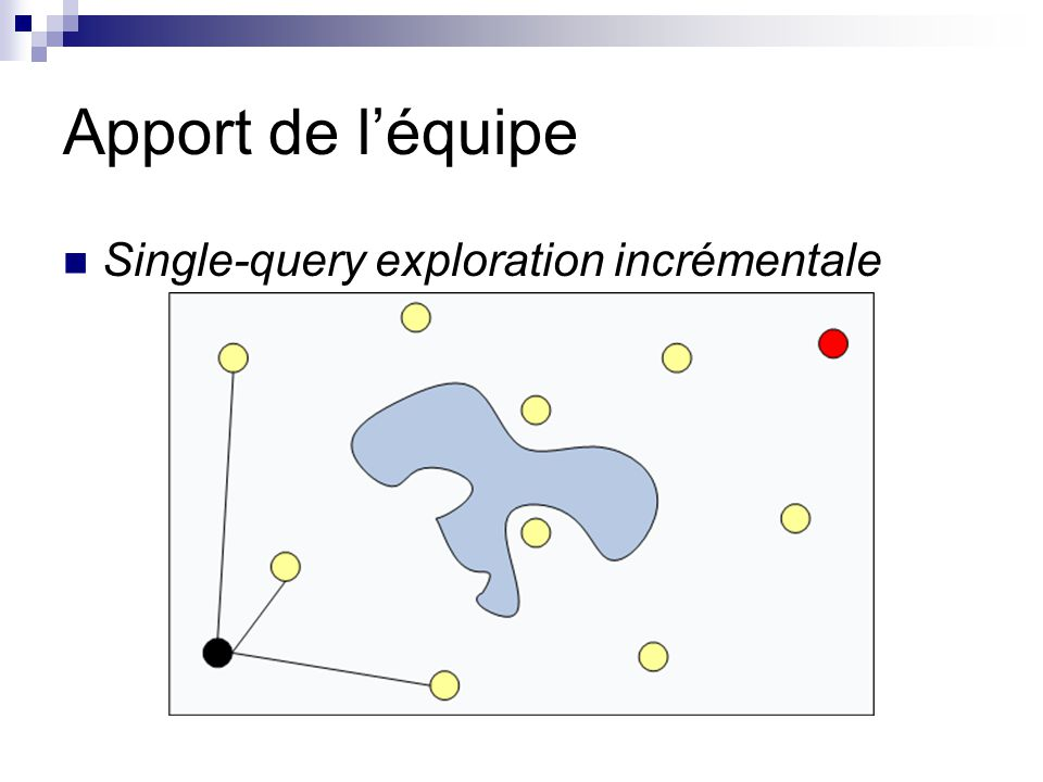 Apport de l'équipe Single-query exploration incrémentale