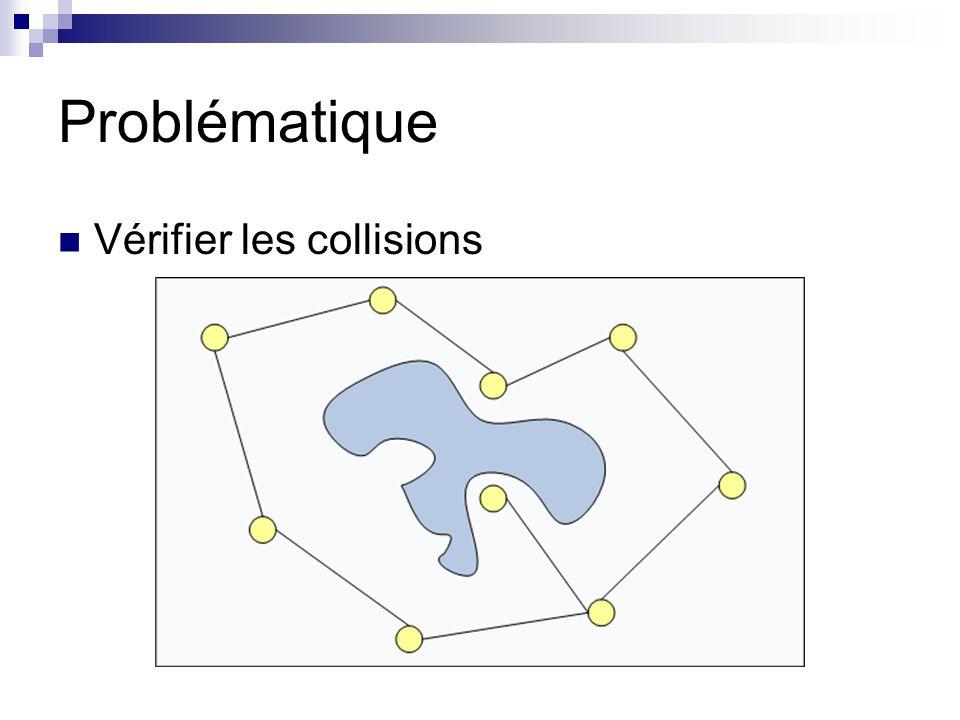 Problématique Vérifier les collisions