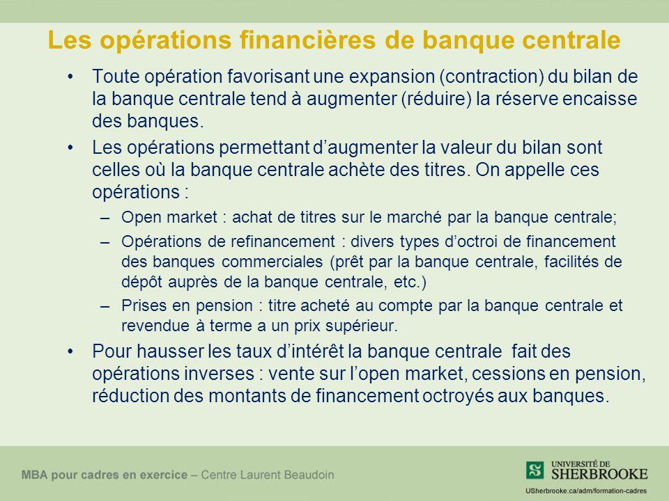 Les opérations financières de banque centrale