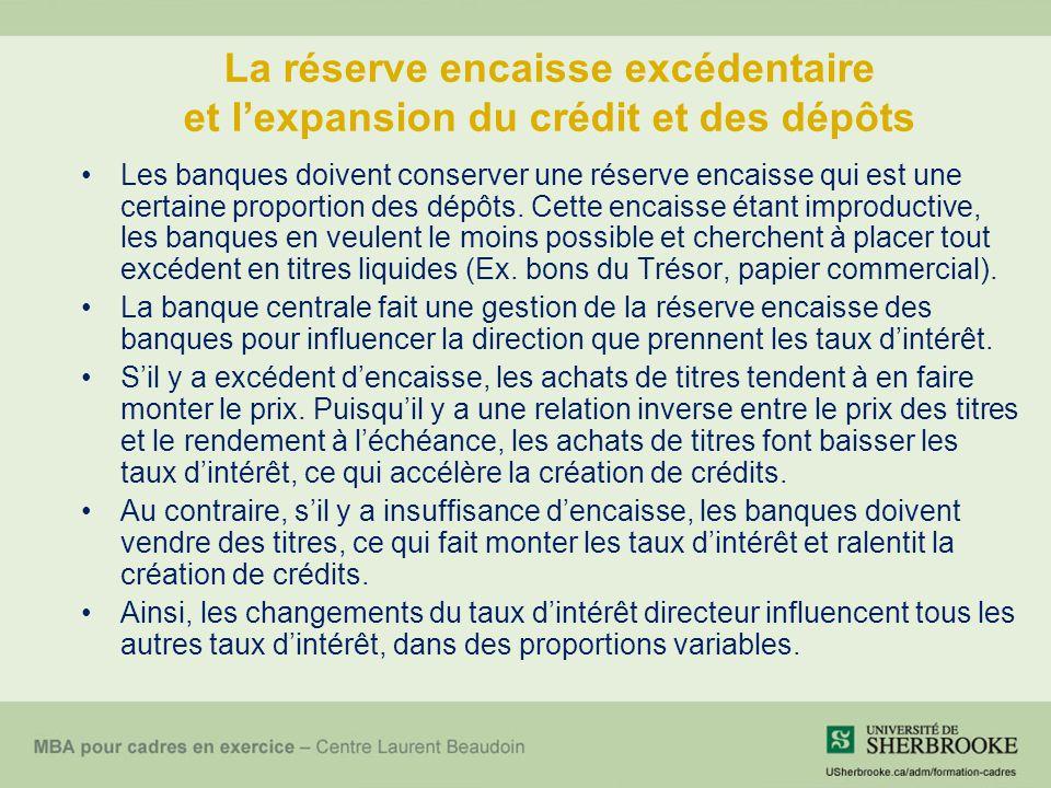 La réserve encaisse excédentaire et l'expansion du crédit et des dépôts
