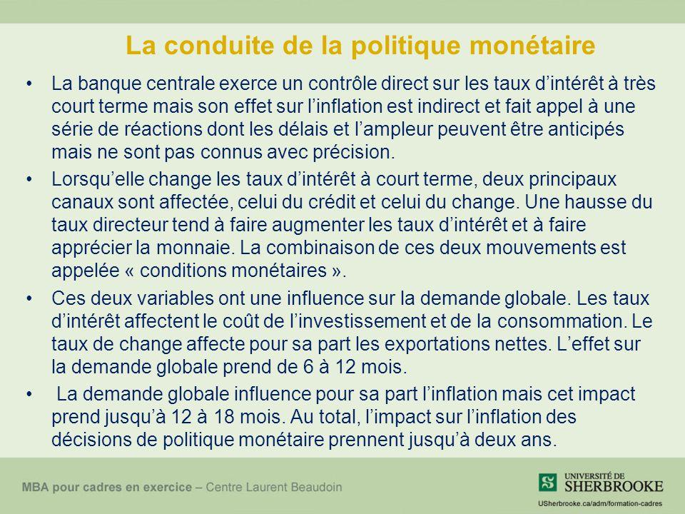 La conduite de la politique monétaire