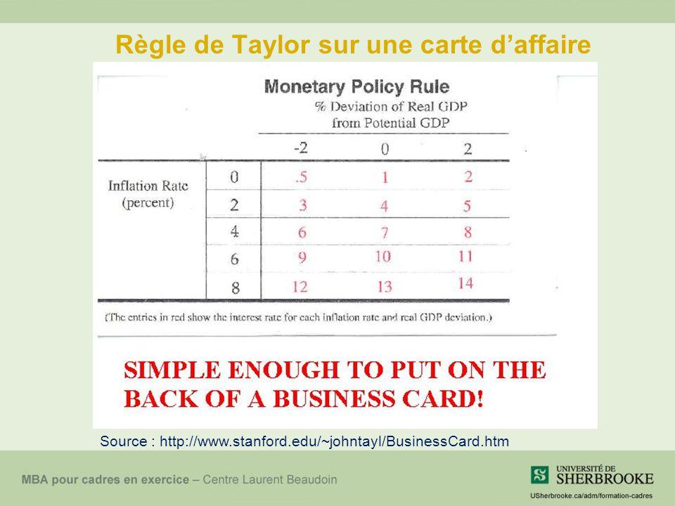 Règle de Taylor sur une carte d'affaire