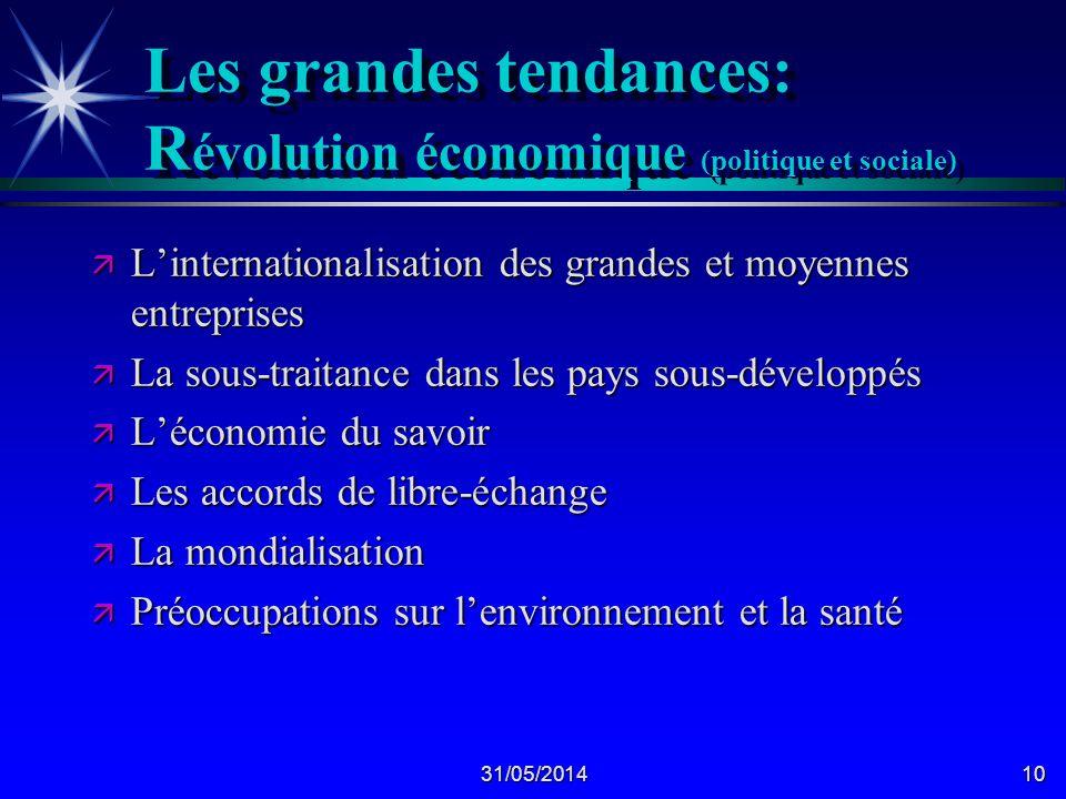 Les grandes tendances: Révolution économique (politique et sociale)