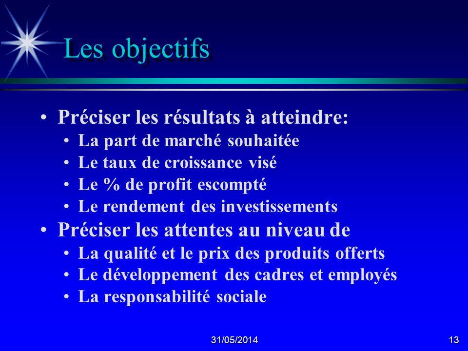 Les objectifs Préciser les résultats à atteindre: